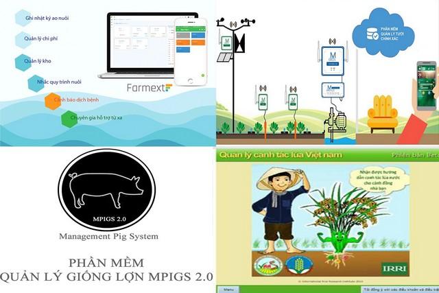 Phần mềm quản lý trang trại là gì?